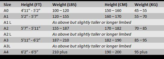 Everything You Need To Know About Scramble Bjj Gi Sizing